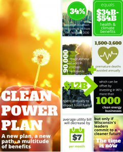 Clean Power Plan infographic by Clean Wisconsin