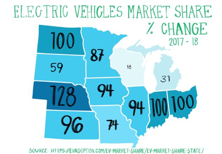 Electric vehicle market share percent change in purchases by state, 2017-2018