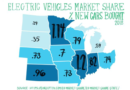 Electric vehicle market share, percentage of new EVs purchased by state, 2018